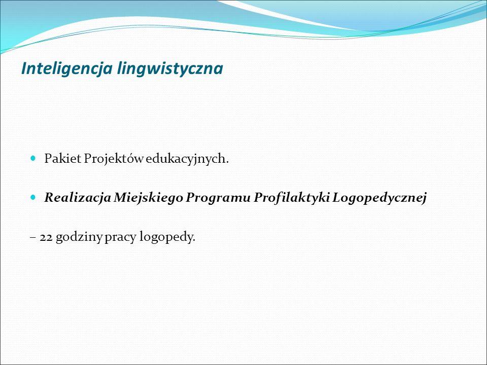 Inteligencja lingwistyczna Pakiet Projektów edukacyjnych.