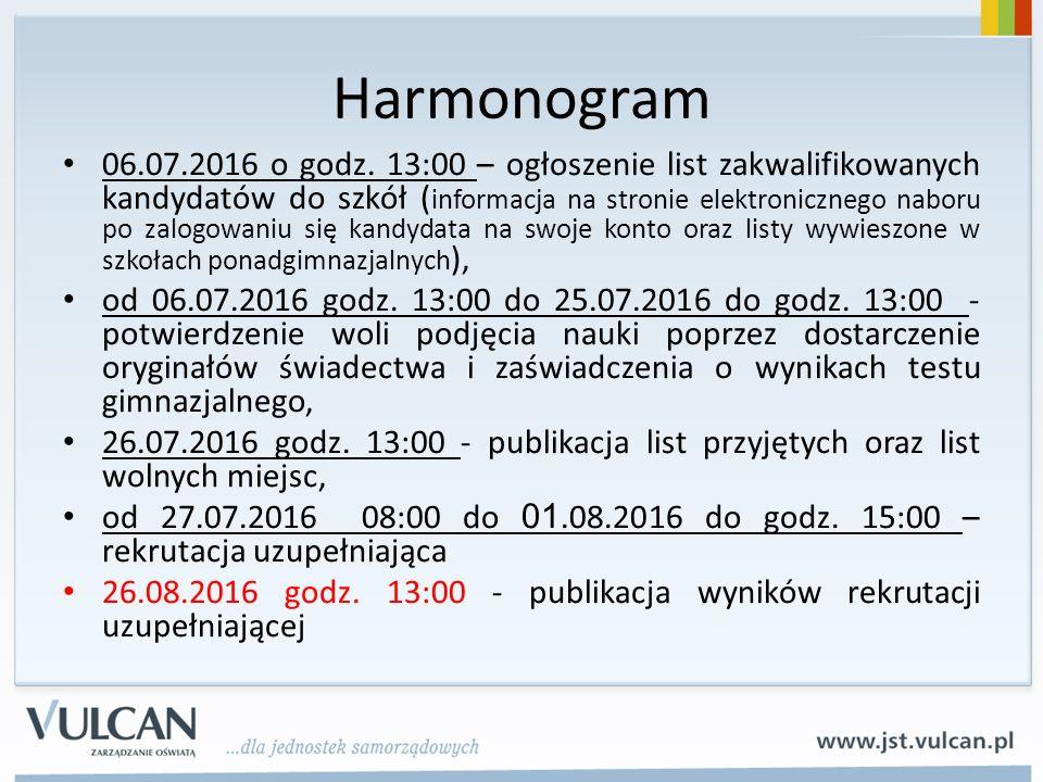 Harmonogram 06.07.2016 o godz.