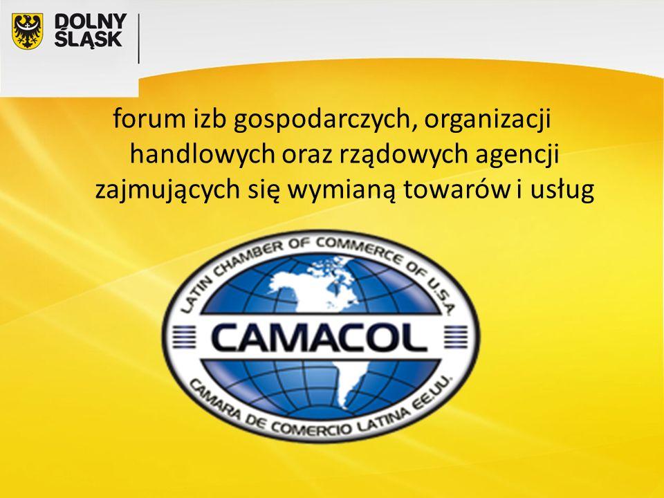 forum izb gospodarczych, organizacji handlowych oraz rządowych agencji zajmujących się wymianą towarów i usług