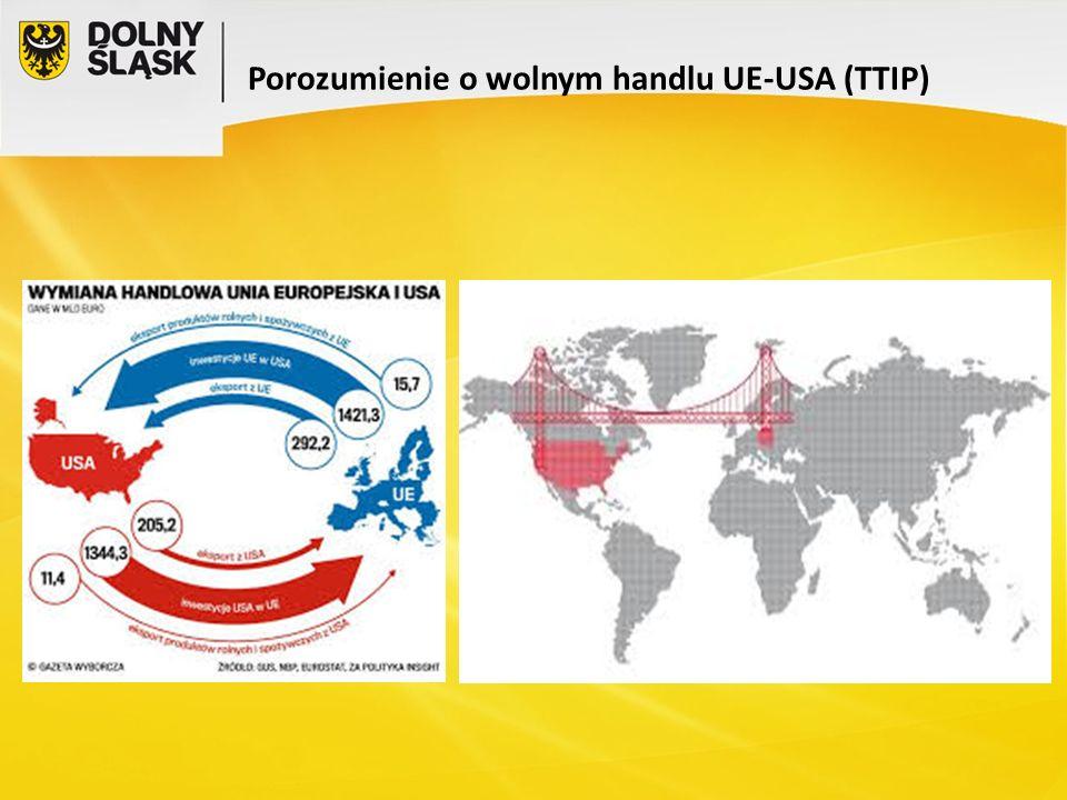 Porozumienie o wolnym handlu UE-USA (TTIP)