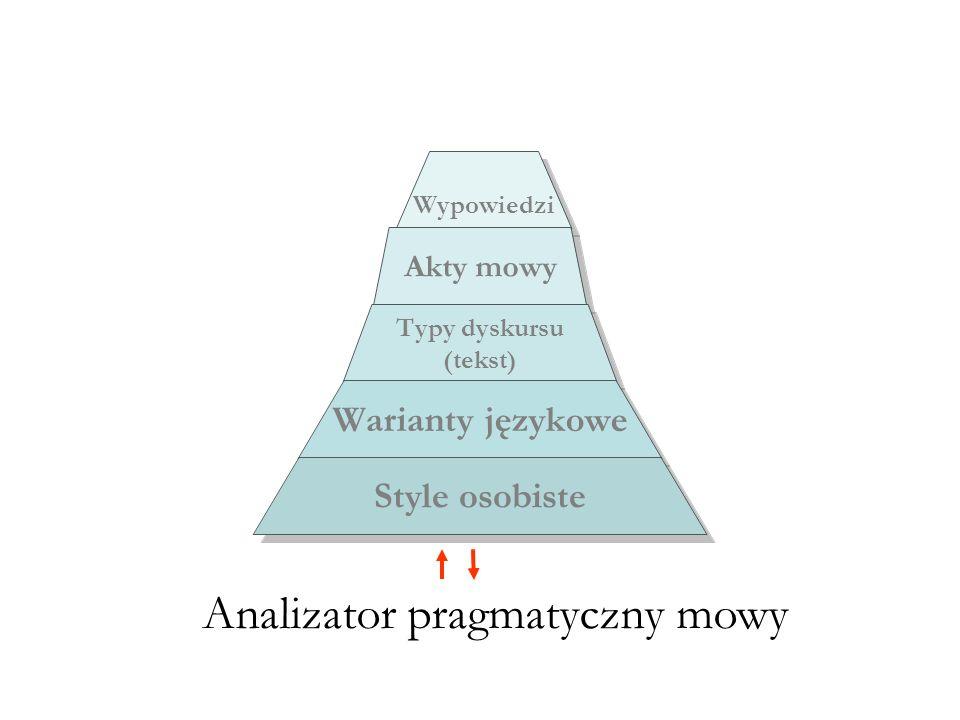 Wypowiedzi Akty mowy Typy dyskursu (tekst) Warianty językowe Style osobiste Analizator pragmatyczny mowy