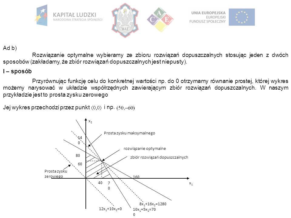 Ad b) Rozwiązanie optymalne wybieramy ze zbioru rozwiązań dopuszczalnych stosując jeden z dwóch sposobów (zakładamy, że zbiór rozwiązań dopuszczalnych