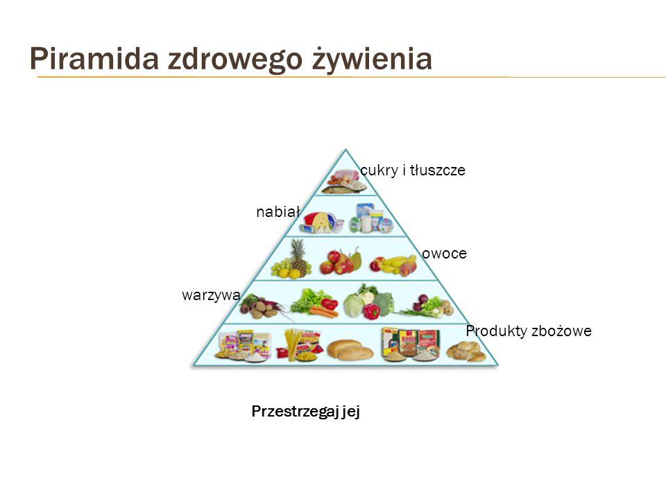 Piramida zdrowego żywienia Przestrzegaj jej cukry i tłuszcze nabiał owoce warzywa Produkty zbożowe