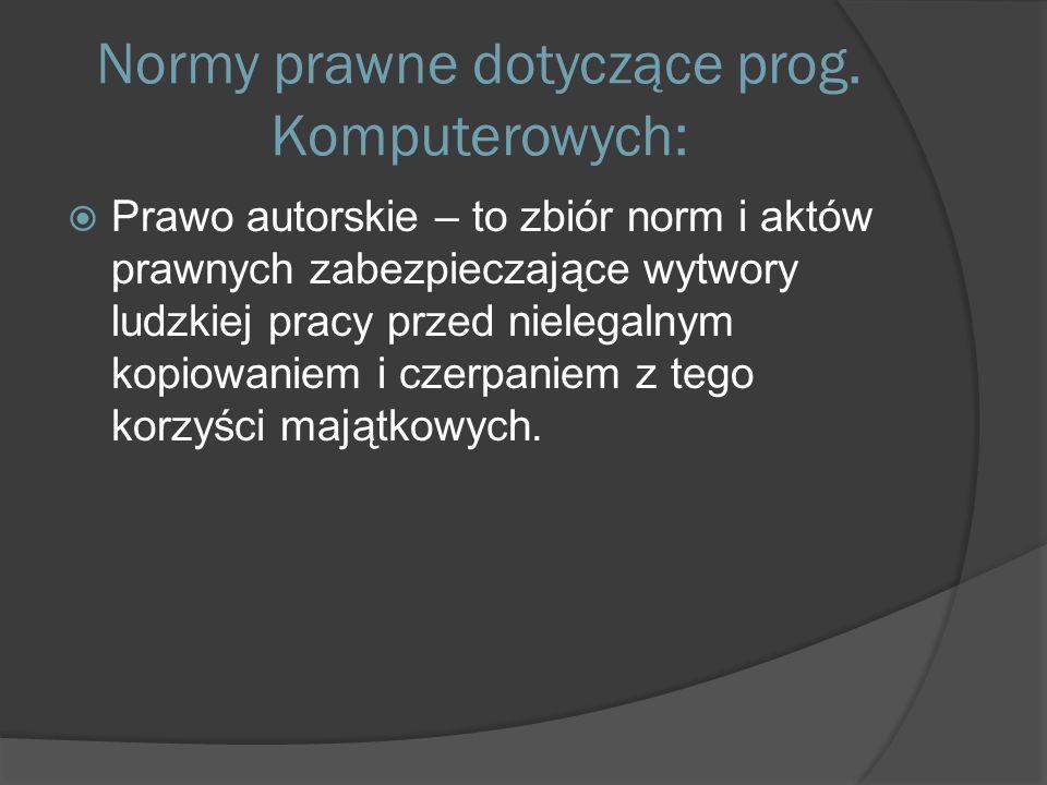 Ograniczenia korzystania z oprogramowania:  Freeware  Demo  Adware  Postcardware