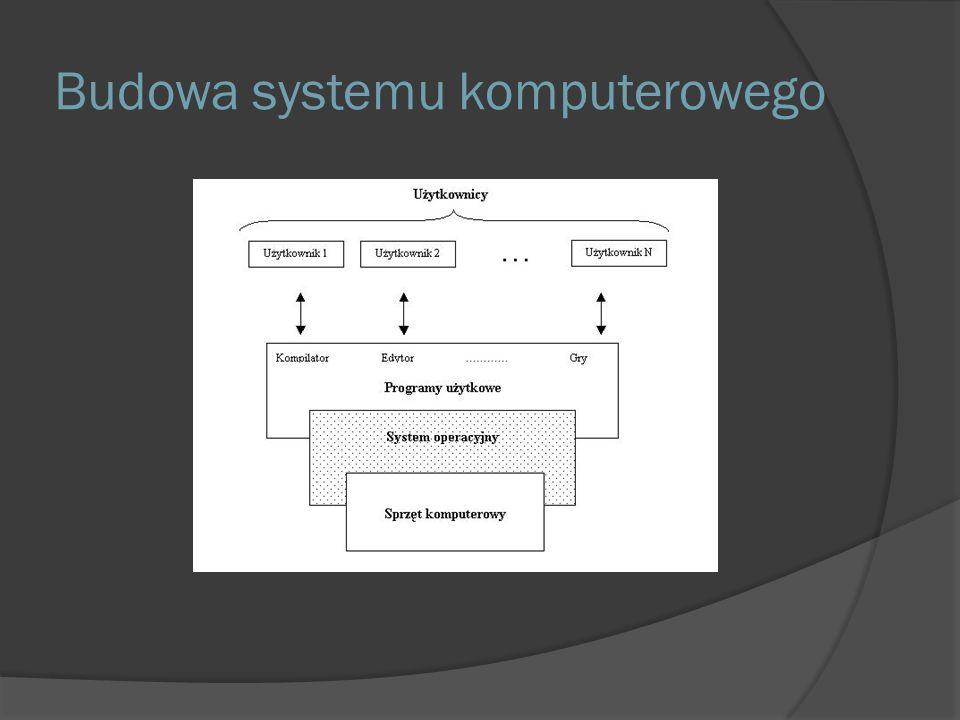 Budowa systemu komputerowego