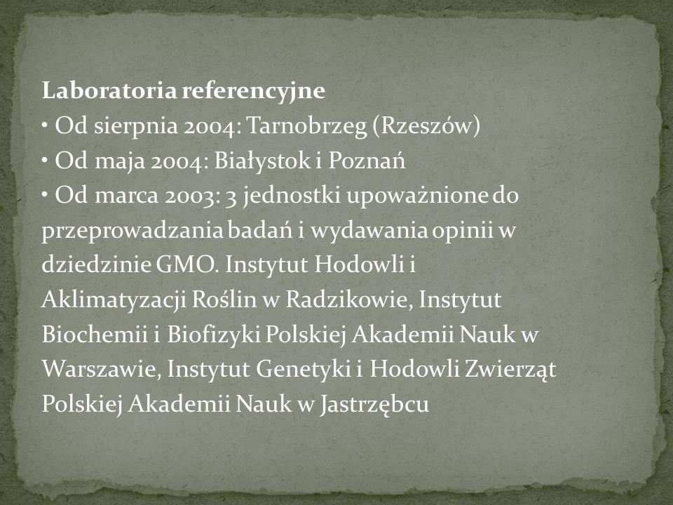 Laboratoria referencyjne Od sierpnia 2004: Tarnobrzeg (Rzeszów) Od maja 2004: Białystok i Poznań Od marca 2003: 3 jednostki upoważnione do przeprowadzania badań i wydawania opinii w dziedzinie GMO.
