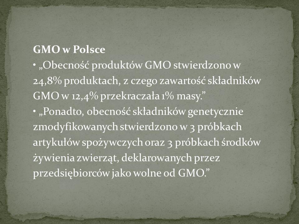 """GMO w Polsce """"Obecność produktów GMO stwierdzono w 24,8% produktach, z czego zawartość składników GMO w 12,4% przekraczała 1% masy. """"Ponadto, obecność składników genetycznie zmodyfikowanych stwierdzono w 3 próbkach artykułów spożywczych oraz 3 próbkach środków żywienia zwierząt, deklarowanych przez przedsiębiorców jako wolne od GMO."""