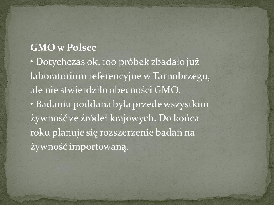 GMO w Polsce Dotychczas ok.