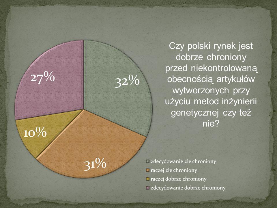 Czy polski rynek jest dobrze chroniony przed niekontrolowaną obecnością artykułów wytworzonych przy użyciu metod inżynierii genetycznej czy też nie