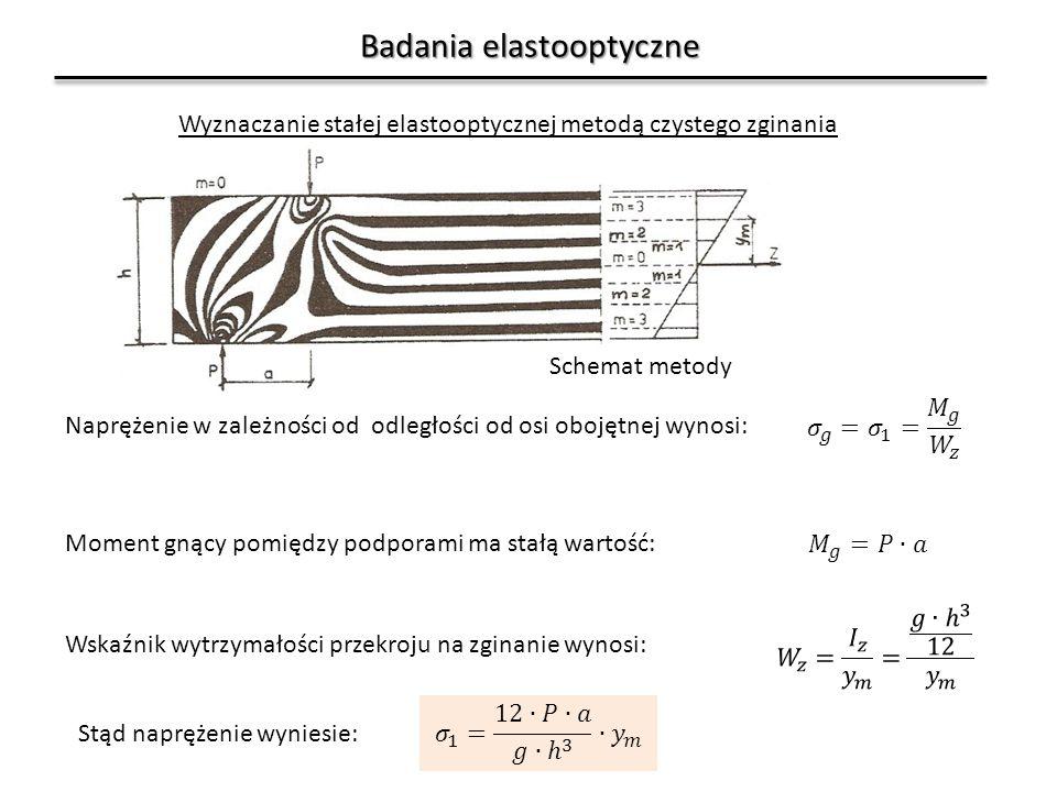 Badania elastooptyczne Moment gnący pomiędzy podporami ma stałą wartość: Naprężenie w zależności od odległości od osi obojętnej wynosi: Wskaźnik wytrz