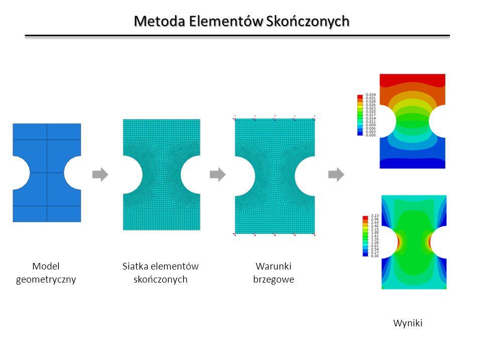 Model geometryczny Siatka elementów skończonych Wyniki Warunki brzegowe