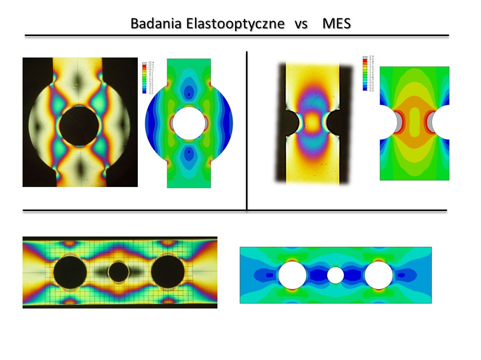 Badania Elastooptyczne vs MES