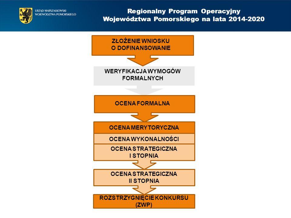 OCENA MERYTORYCZNA OCENA WYKONALNOŚCI OCENA STRATEGICZNA I STOPNIA ROZSTRZYGNIĘCIE KONKURSU (ZWP) Regionalny Program Operacyjny Województwa Pomorskieg