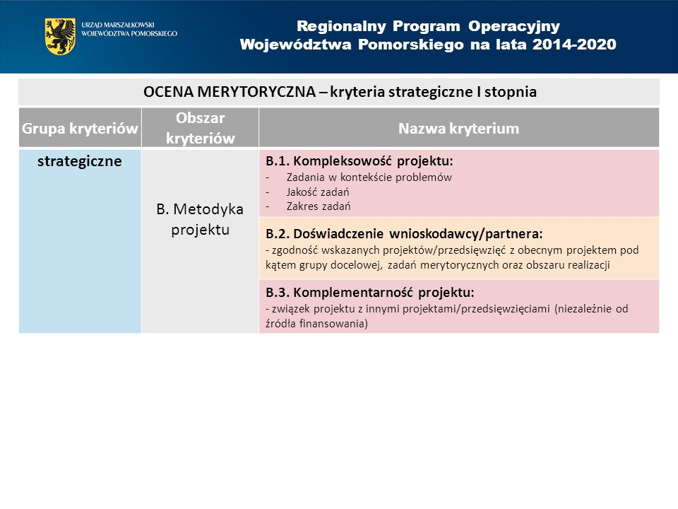 Grupa kryteriów Obszar kryteriów Nazwa kryterium strategiczne B. Metodyka projektu B.1. Kompleksowość projektu: -Zadania w kontekście problemów -Jakoś