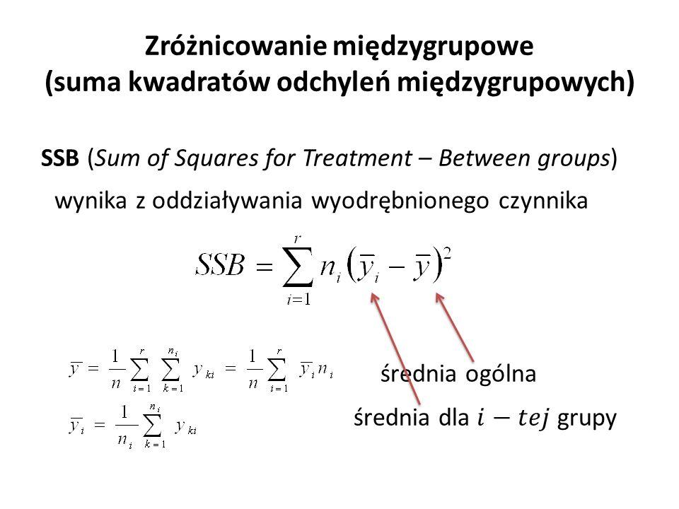 Zróżnicowanie międzygrupowe (suma kwadratów odchyleń międzygrupowych)