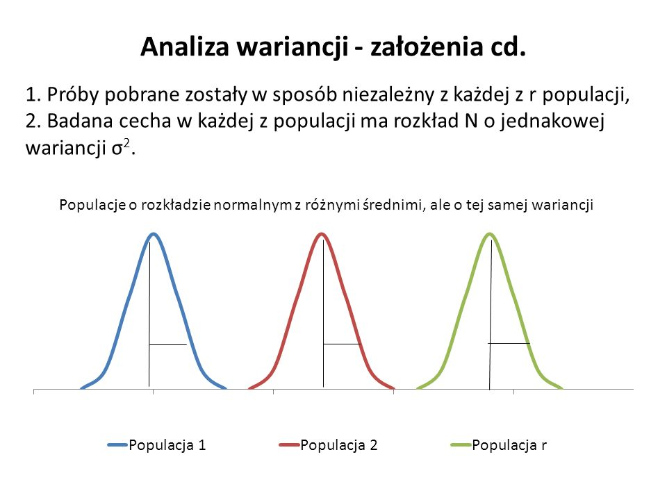 Analiza wariancji - założenia cd. 1. Próby pobrane zostały w sposób niezależny z każdej z r populacji, 2. Badana cecha w każdej z populacji ma rozkład