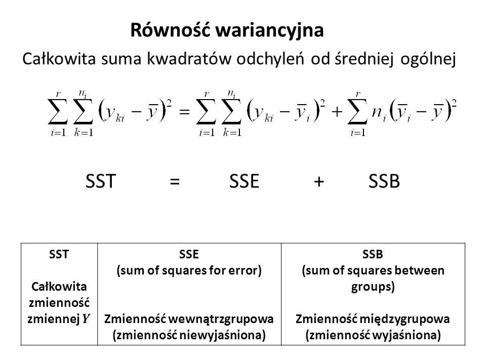 Równość wariancyjna Całkowita suma kwadratów odchyleń od średniej ogólnej SST = SSE + SSB SSE (sum of squares for error) Zmienność wewnątrzgrupowa (zmienność niewyjaśniona) SSB (sum of squares between groups) Zmienność międzygrupowa (zmienność wyjaśniona)