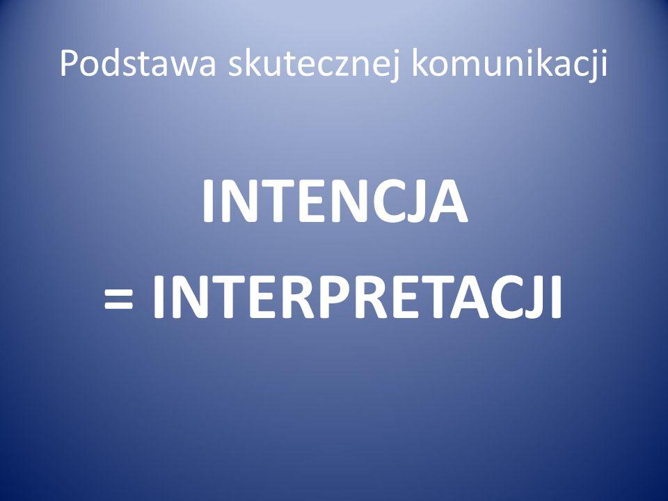 Podstawa skutecznej komunikacji INTENCJA = INTERPRETACJI