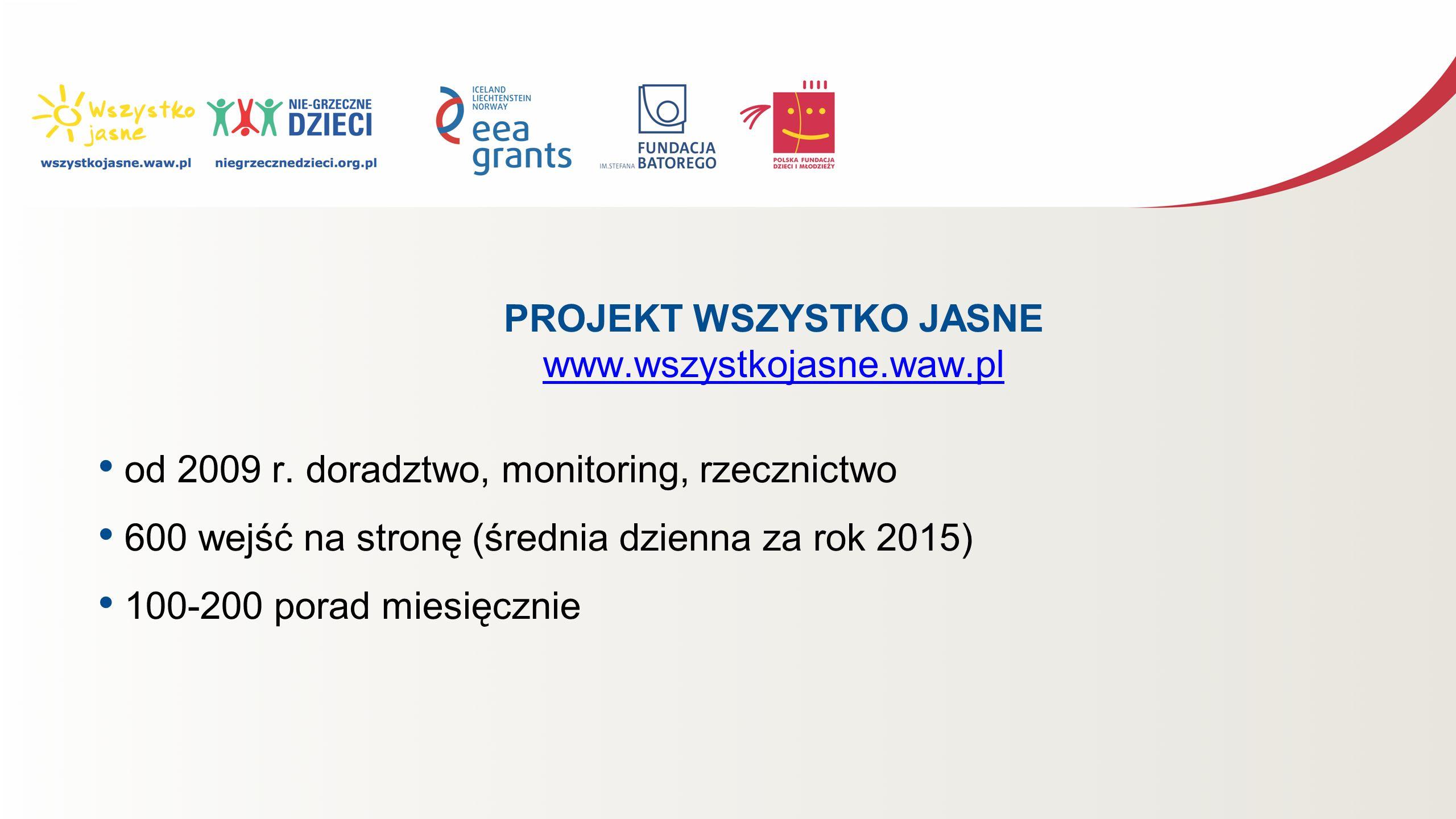 PROJEKT WSZYSTKO JASNE www.wszystkojasne.waw.pl od 2009 r.