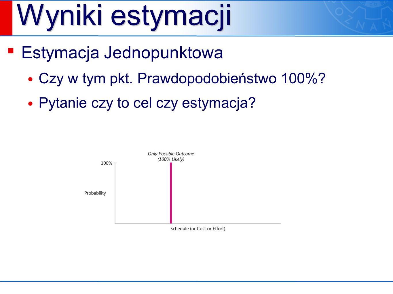 Wyniki estymacji ▪ Estymacja Jednopunktowa Czy w tym pkt. Prawdopodobieństwo 100%? Pytanie czy to cel czy estymacja?