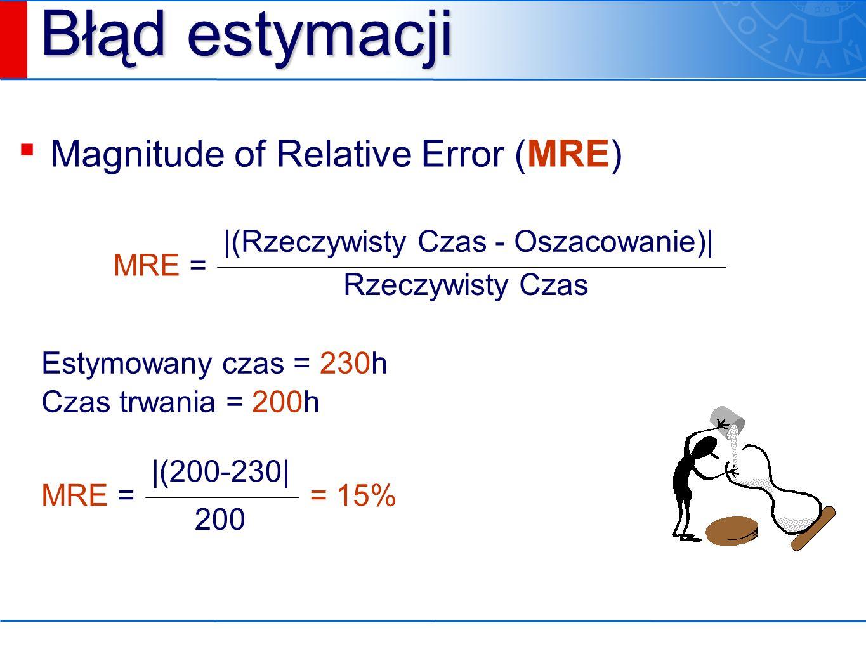 Błąd estymacji ▪ Magnitude of Relative Error (MRE) |(Rzeczywisty Czas - Oszacowanie)| MRE = Rzeczywisty Czas Estymowany czas = 230h Czas trwania = 200h |(200-230| MRE = 200 = 15%