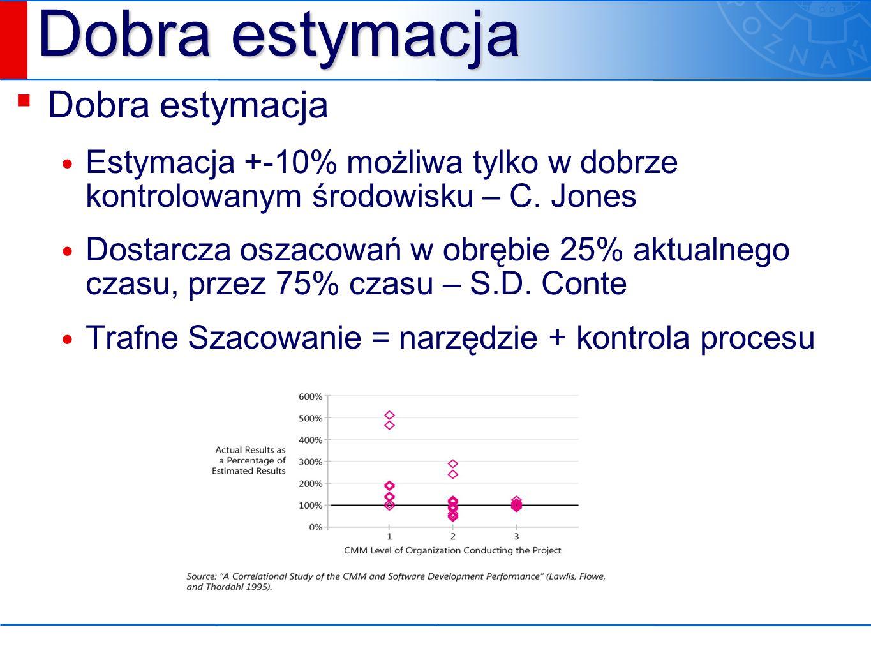 Dobra estymacja ▪ Dobra estymacja Estymacja +-10% możliwa tylko w dobrze kontrolowanym środowisku – C. Jones Dostarcza oszacowań w obrębie 25% aktualn