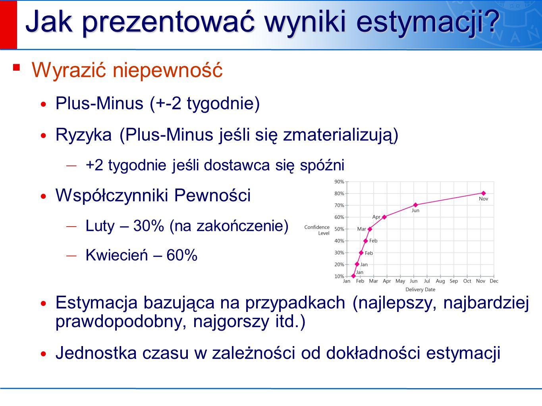 ▪ Wyrazić niepewność Plus-Minus (+-2 tygodnie) Ryzyka (Plus-Minus jeśli się zmaterializują) — +2 tygodnie jeśli dostawca się spóźni Współczynniki Pewności — Luty – 30% (na zakończenie) — Kwiecień – 60% Estymacja bazująca na przypadkach (najlepszy, najbardziej prawdopodobny, najgorszy itd.) Jednostka czasu w zależności od dokładności estymacji Jak prezentować wyniki estymacji