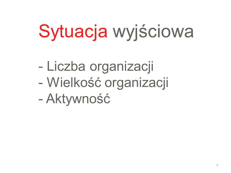 4 Sytuacja wyjściowa - Liczba organizacji - Wielkość organizacji - Aktywność