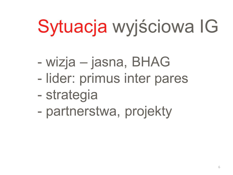 6 Sytuacja wyjściowa IG - wizja – jasna, BHAG - lider: primus inter pares - strategia - partnerstwa, projekty