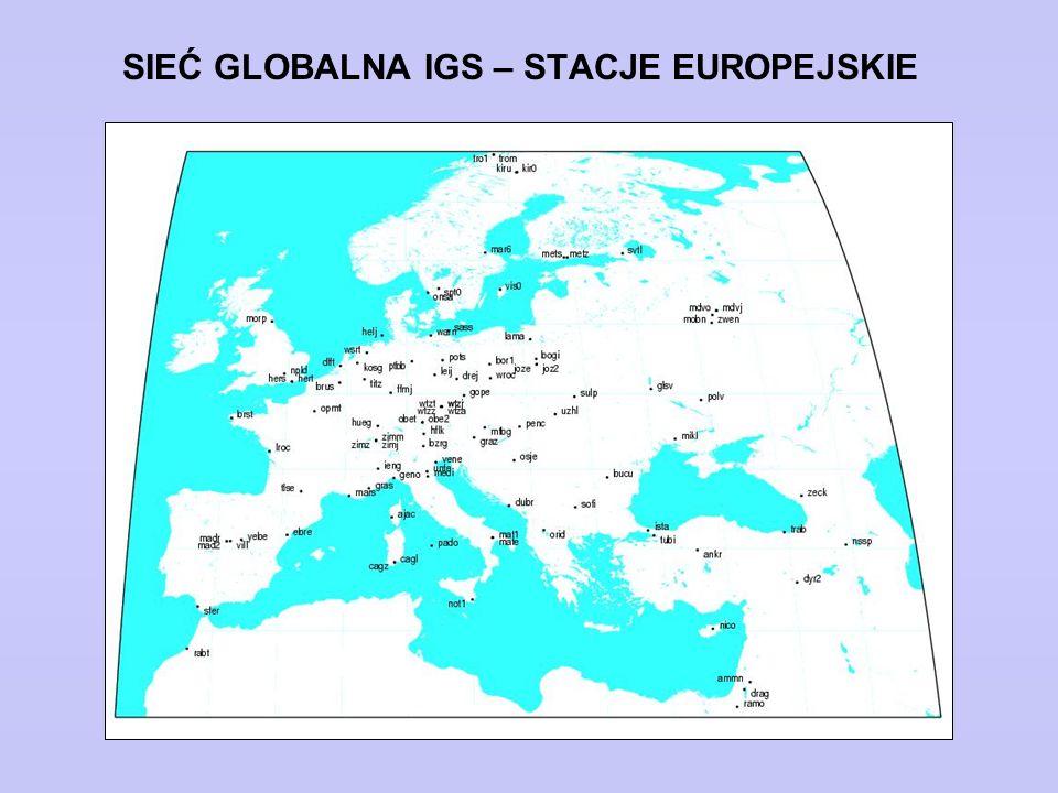 SIEĆ GLOBALNA IGS – STACJE EUROPEJSKIE