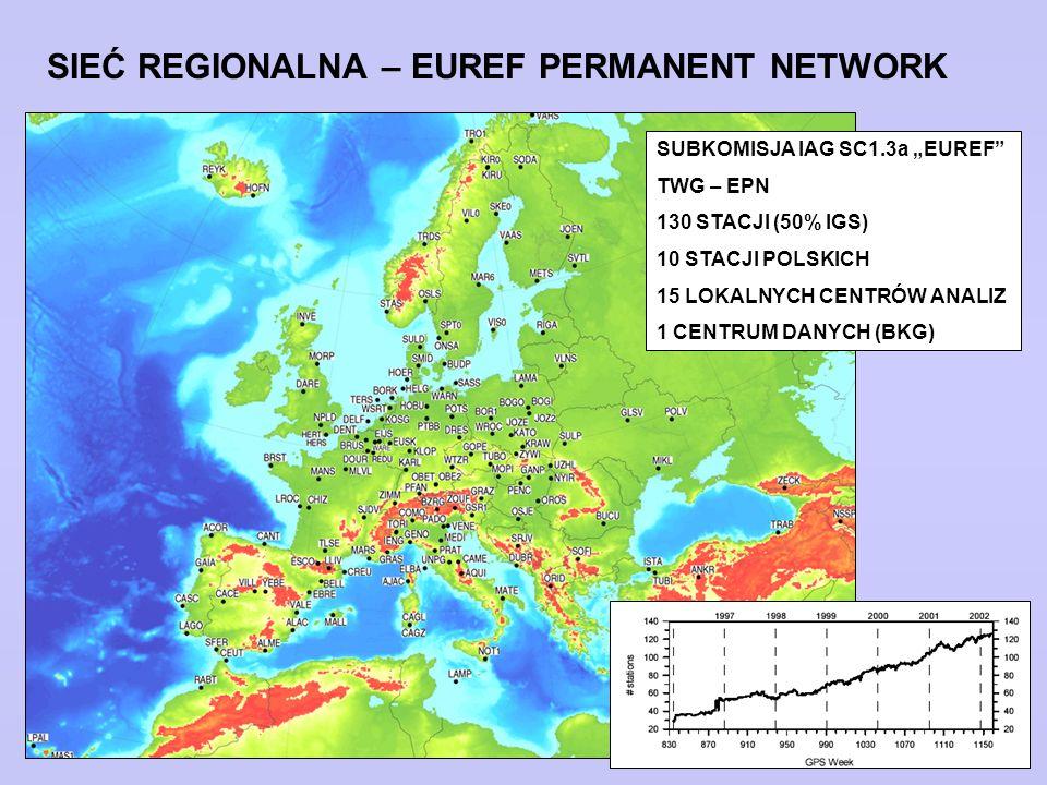 """SIEĆ REGIONALNA – EUREF PERMANENT NETWORK SUBKOMISJA IAG SC1.3a """"EUREF TWG – EPN 130 STACJI (50% IGS) 10 STACJI POLSKICH 15 LOKALNYCH CENTRÓW ANALIZ 1 CENTRUM DANYCH (BKG)"""