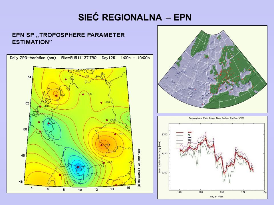 "SIEĆ REGIONALNA – EPN EPN SP ""TROPOSPHERE PARAMETER ESTIMATION"""