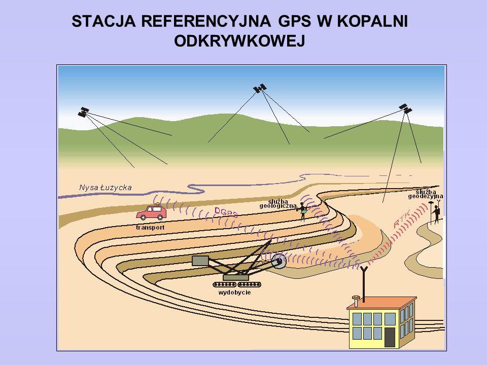STACJA REFERENCYJNA GPS W KOPALNI ODKRYWKOWEJ