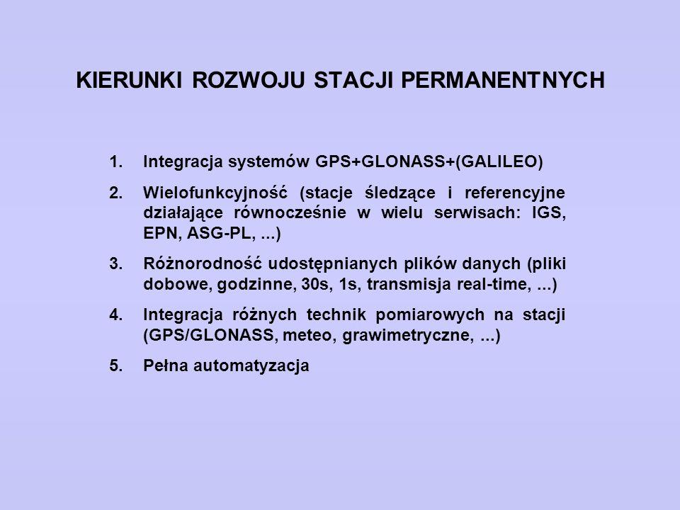 KIERUNKI ROZWOJU STACJI PERMANENTNYCH 1.Integracja systemów GPS+GLONASS+(GALILEO) 2.Wielofunkcyjność (stacje śledzące i referencyjne działające równocześnie w wielu serwisach: IGS, EPN, ASG-PL,...) 3.Różnorodność udostępnianych plików danych (pliki dobowe, godzinne, 30s, 1s, transmisja real-time,...) 4.Integracja różnych technik pomiarowych na stacji (GPS/GLONASS, meteo, grawimetryczne,...) 5.Pełna automatyzacja