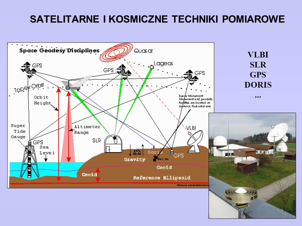 SATELITARNE I KOSMICZNE TECHNIKI POMIAROWE VLBI SLR GPS DORIS...