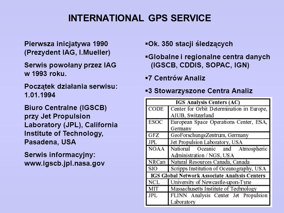 INTERNATIONAL GPS SERVICE  Ok.