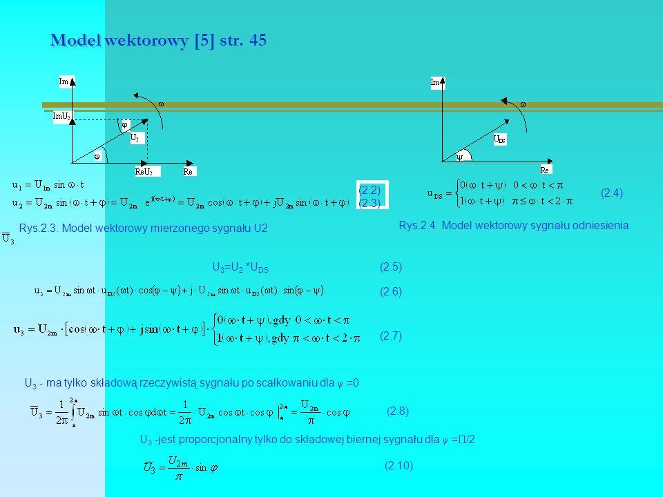 Model wektorowy [5] str. 45 Rys.2.3. Model wektorowy mierzonego sygnału U2 Rys.2.4.