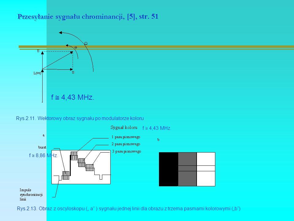 Przesyłanie sygnału chrominancji, [5], str. 51 Rys.2.11.