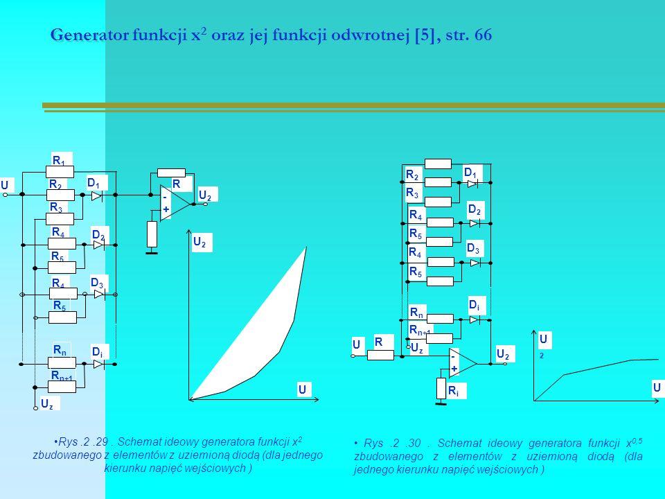 Generator funkcji x 2 oraz jej funkcji odwrotnej [5], str.