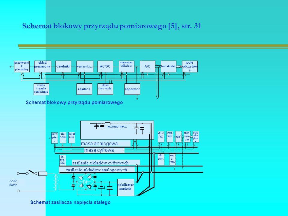 Model wektorowy [5] str.45 Rys.2.3. Model wektorowy mierzonego sygnału U2 Rys.2.4.