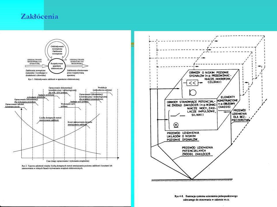 Zastosowanie detekcji synchronicznej [5] str.47 Rys.2.5.