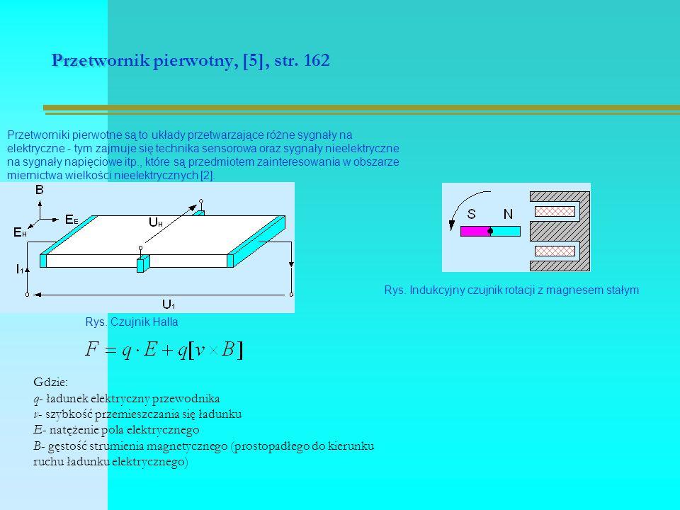 Przesyłanie sygnału chrominancji, [5], str.51 Rys.2.11.