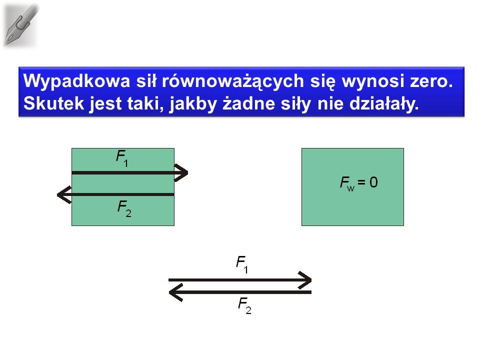 Wypadkowa sił równoważących się wynosi zero. Skutek jest taki, jakby żadne siły nie działały.