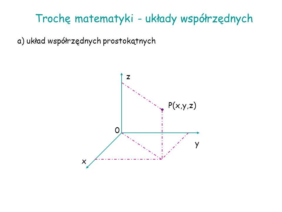 Trochę matematyki - układy współrzędnych a) układ współrzędnych prostokątnych 0 x y z P(x,y,z)