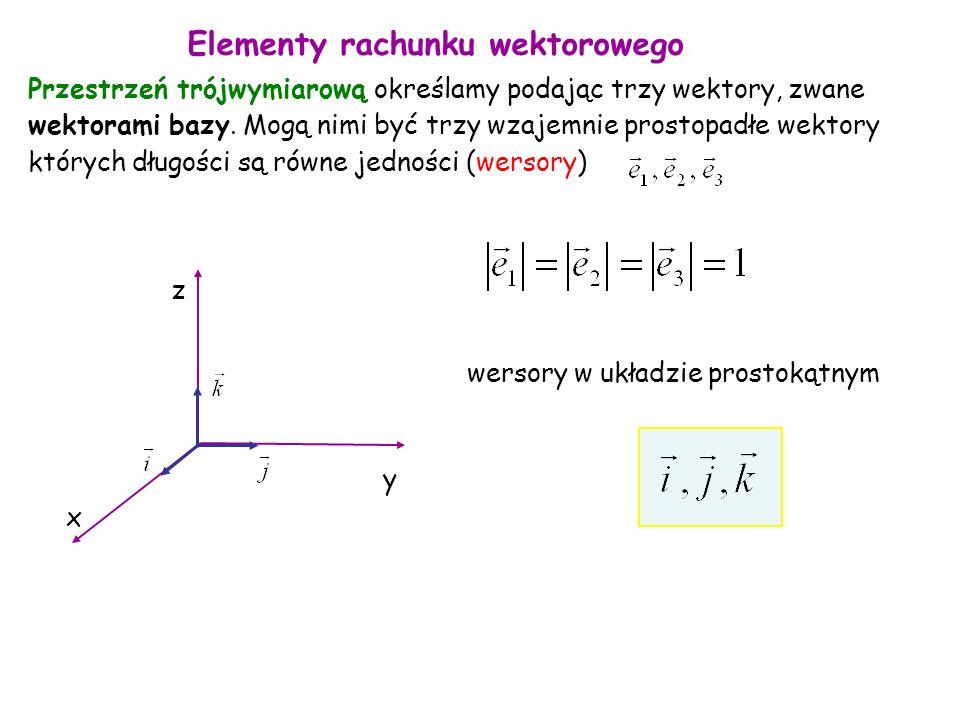 Przestrzeń trójwymiarową określamy podając trzy wektory, zwane wektorami bazy.