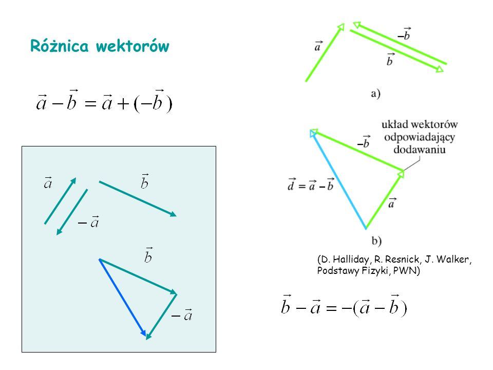 Różnica wektorów (D. Halliday, R. Resnick, J. Walker, Podstawy Fizyki, PWN)