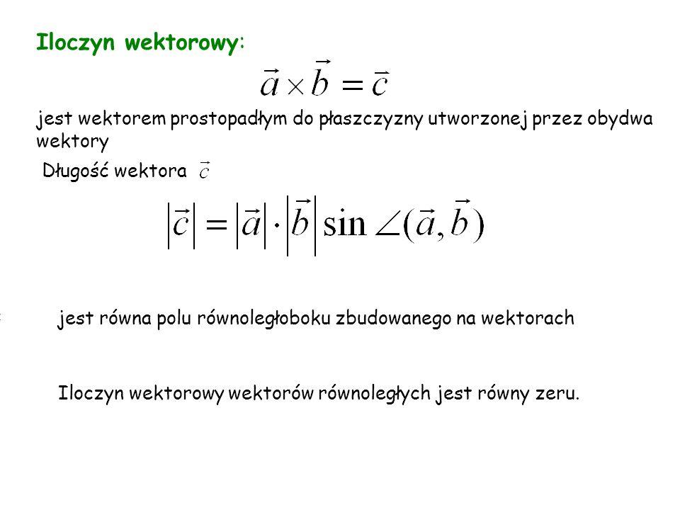 Iloczyn wektorowy: jest wektorem prostopadłym do płaszczyzny utworzonej przez obydwa wektory Długość wektora : jest równa polu równoległoboku zbudowanego na wektorach Iloczyn wektorowy wektorów równoległych jest równy zeru.