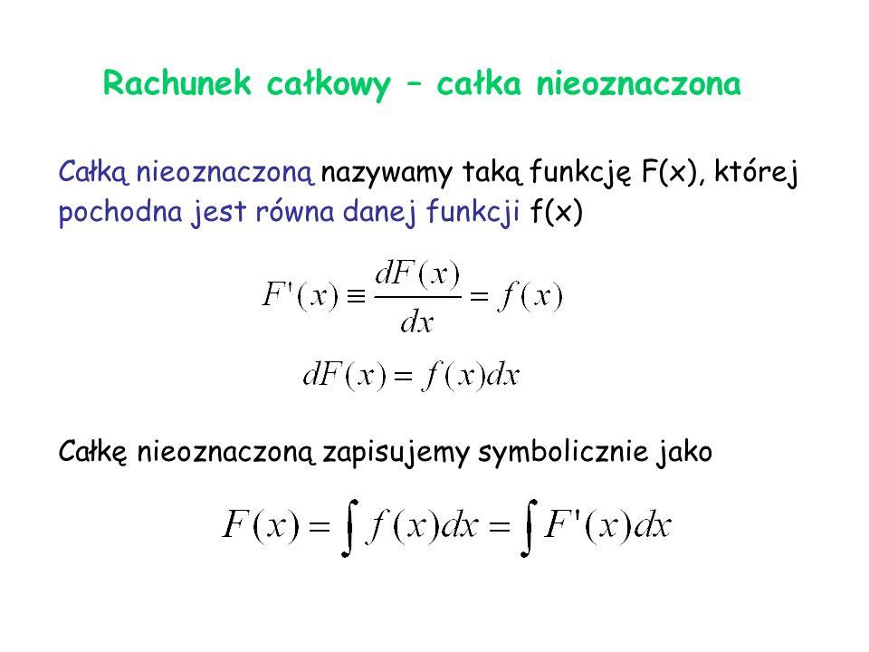 Rachunek całkowy – całka nieoznaczona Całką nieoznaczoną nazywamy taką funkcję F(x), której pochodna jest równa danej funkcji f(x) Całkę nieoznaczoną zapisujemy symbolicznie jako