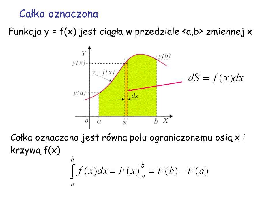 Całka oznaczona Funkcja y = f(x) jest ciągła w przedziale zmiennej x Całka oznaczona jest równa polu ograniczonemu osią x i krzywą f(x)