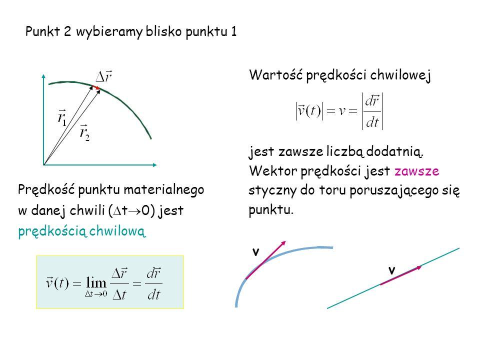 Punkt 2 wybieramy blisko punktu 1 Prędkość punktu materialnego w danej chwili (  t  0) jest prędkością chwilową Wartość prędkości chwilowej jest zawsze liczbą dodatnią.